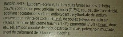 Quiche Lorraine Gourmande - Ingrédients