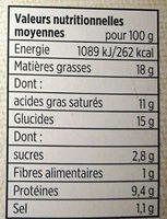 Quiche Lorraine Gourmande - Informations nutritionnelles