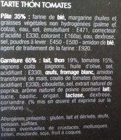 Tarte Thon Tomates - Ingrediënten - fr