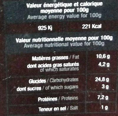 Tarte Thon Tomates - Voedingswaarden - fr