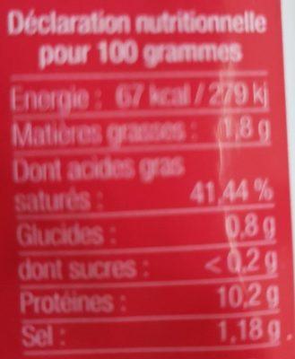 Rossbiff à l'Alsacienne - Informations nutritionnelles