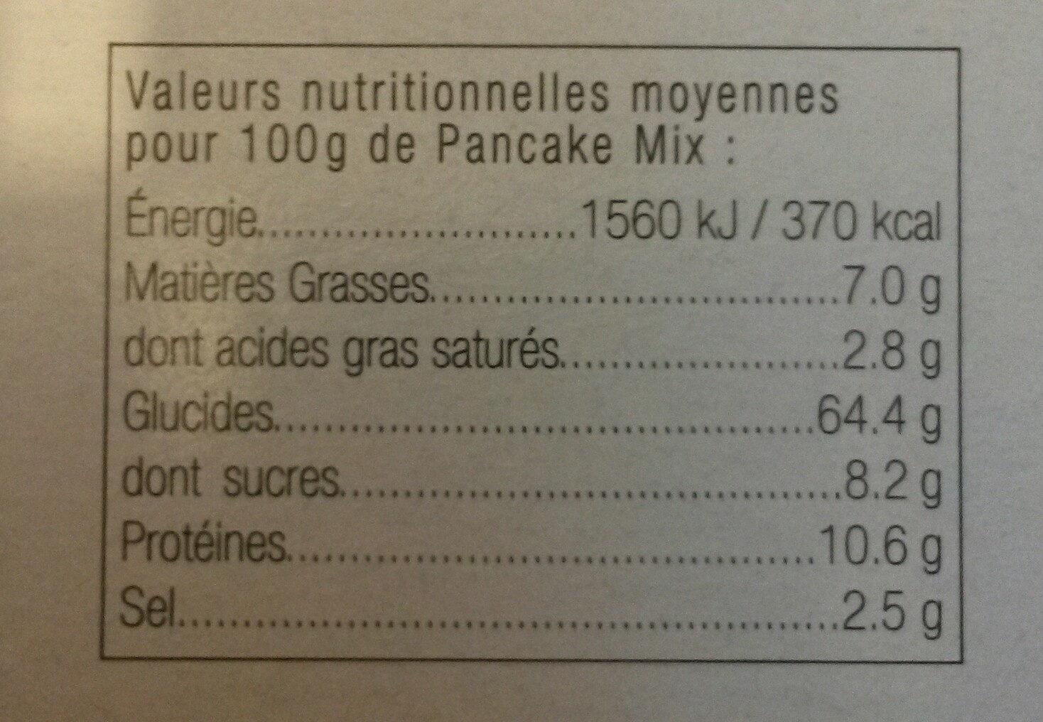 Pancake-mix - Nutrition facts