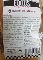 Buns briochés nature - Ingrédients