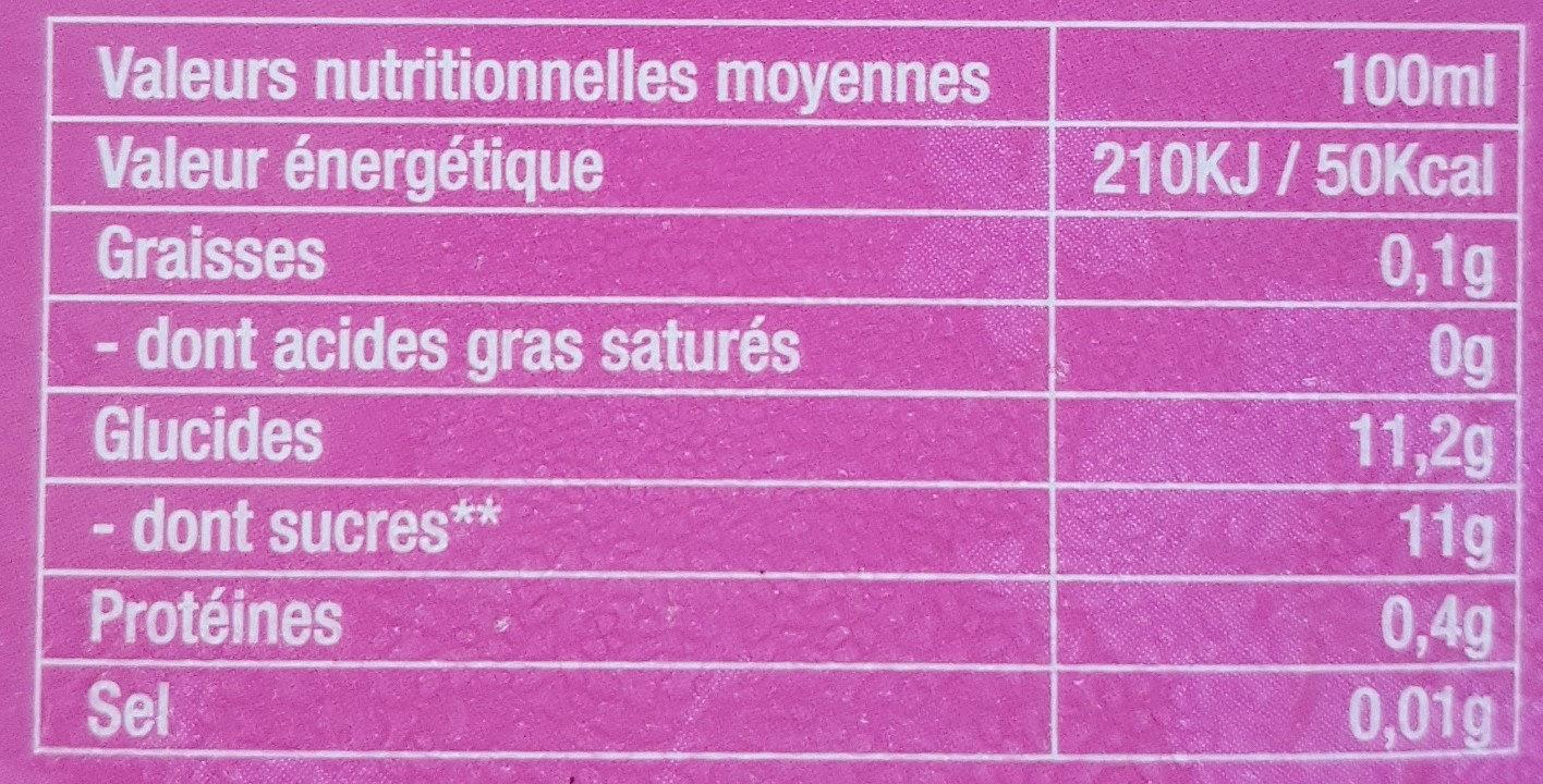 Multifruits - Ingredients