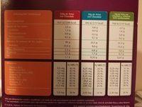 Arroz inflado con chocolate - Información nutricional