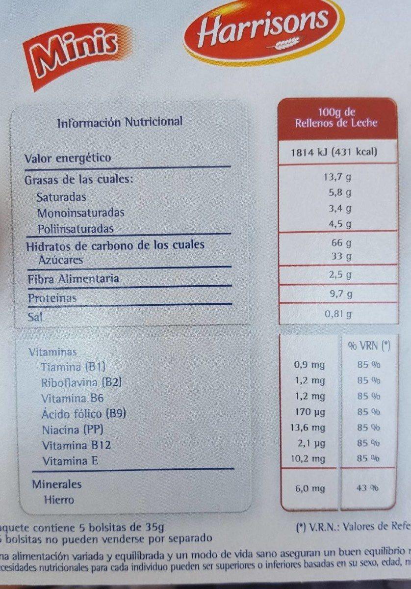 Rellenos de Leche - Informations nutritionnelles