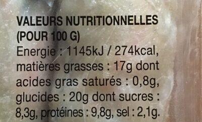 4 Nems au porc et sauce à base de poisson - Voedingswaarden