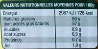 Beurre demi-sel - Voedingswaarden
