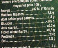 Truite fumée - Informations nutritionnelles - fr