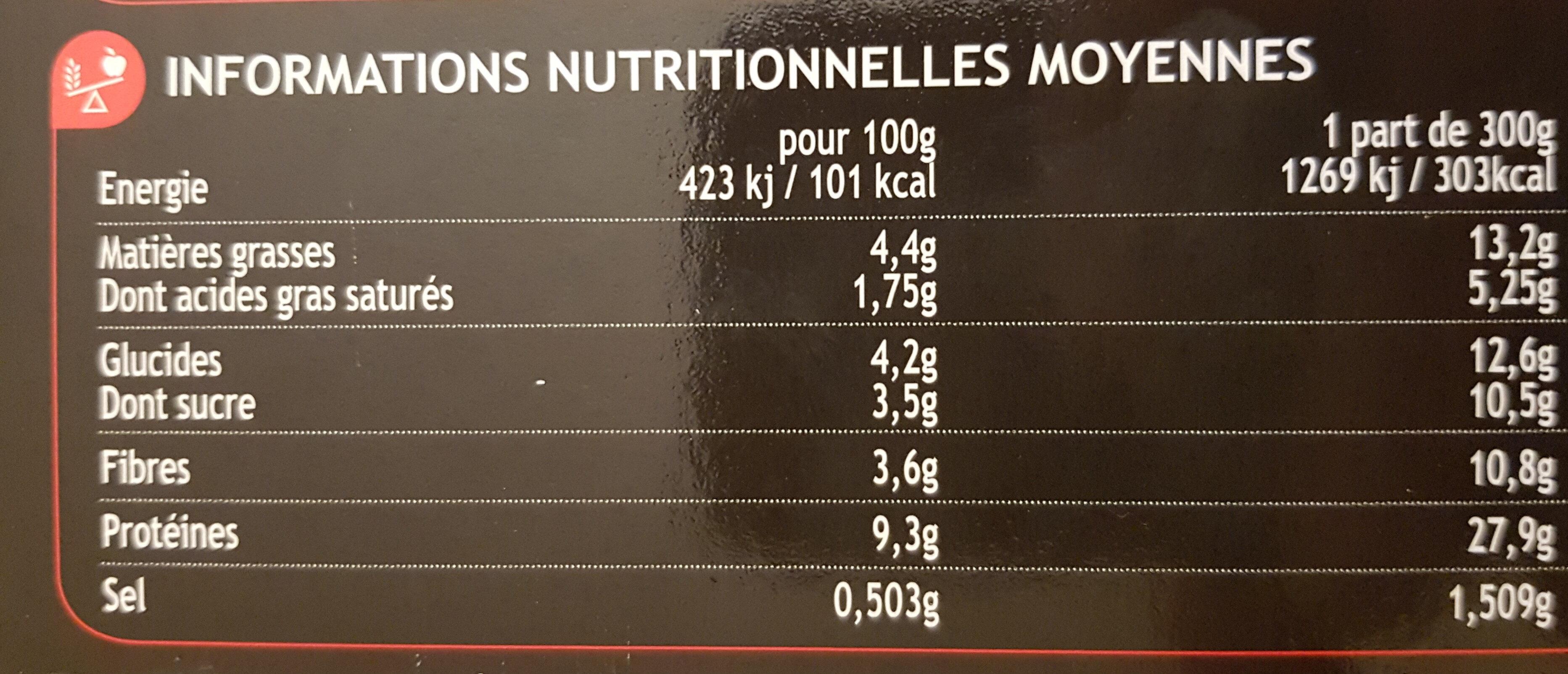 Filet de poulet a la libanaise sauce au yaourt & ses aubergines cuisinées - Informations nutritionnelles - fr