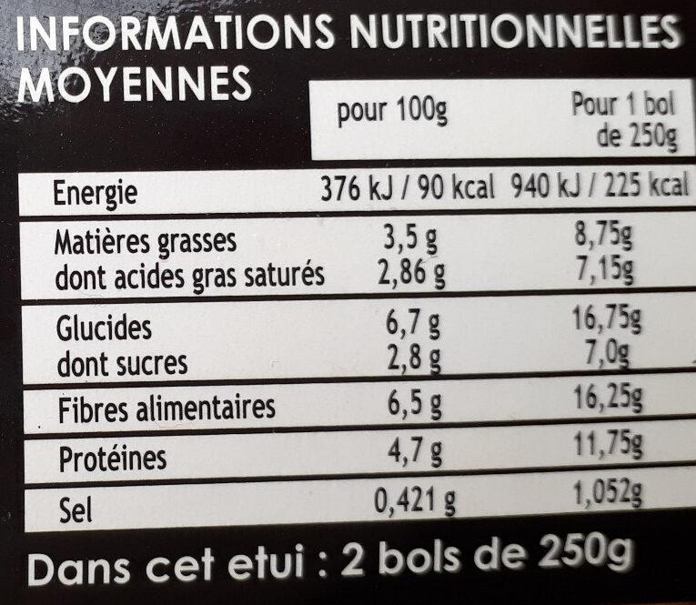 Soupe lentilles corail - Informations nutritionnelles - fr