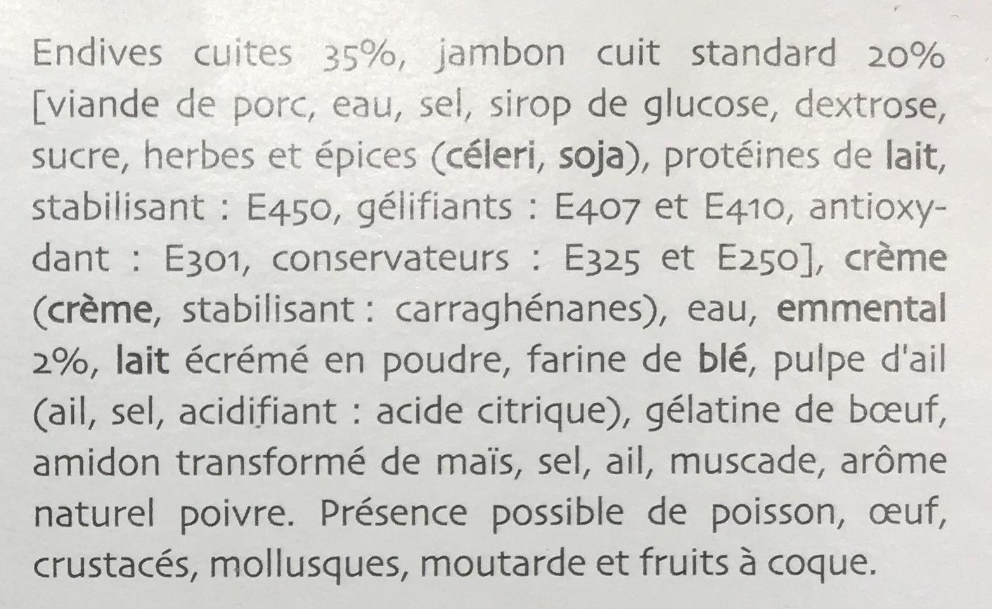 Endives au jambon - Ingrédients - fr
