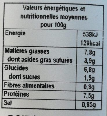 Langue de boeuf sauce piquante et purée - Voedingswaarden - fr