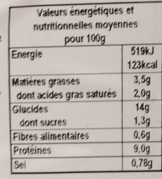 Aiguillettes de Poulet au Curry et au Riz - Informations nutritionnelles