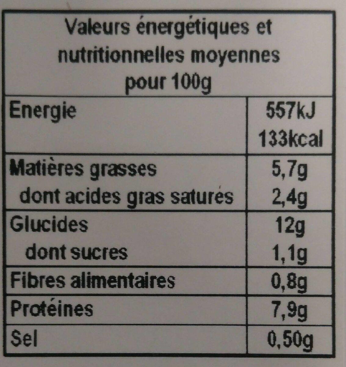Epaule de lapin chasseur et tagliatelles - Nutrition facts