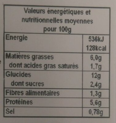 Spaghetti bolognaise - Nutrition facts