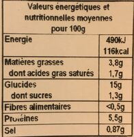 Colombo de porc et riz basmati - Informations nutritionnelles