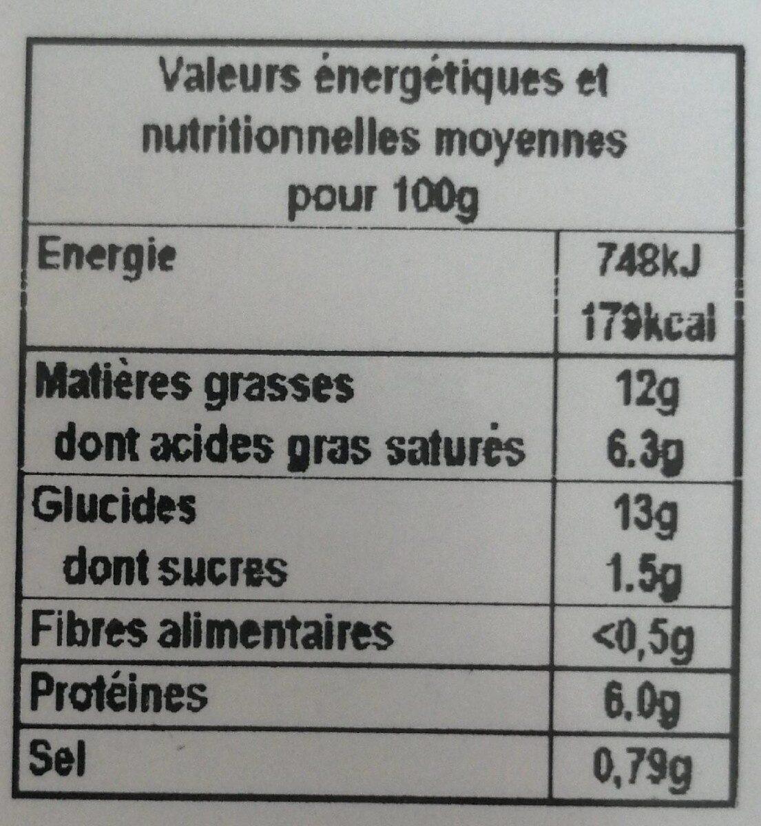 Risotto de poulet aux champignons - Voedingswaarden - fr