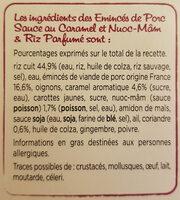 Porc au caramel - Ingredients
