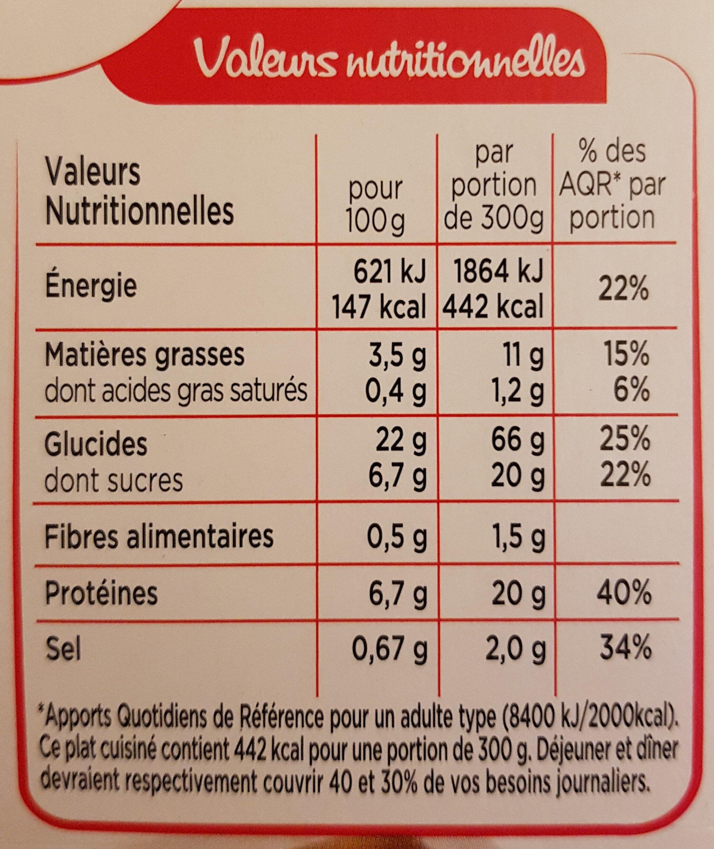Porc au caramel - Informazioni nutrizionali - fr
