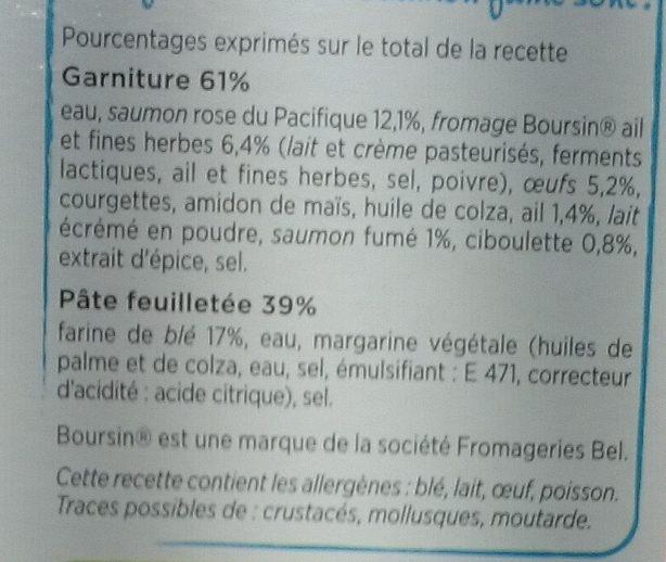Tarte au Saumon et au Fromage - Ingrédients - fr