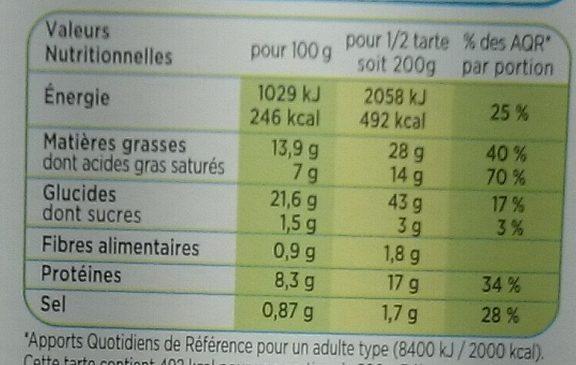 Tarte au Saumon et au Fromage - Informations nutritionnelles - fr