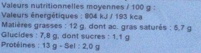 Terrine de la Dombes - Informations nutritionnelles - fr