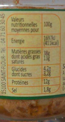 Terrine de canard aux figues - Informations nutritionnelles - fr