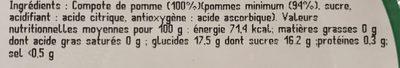 Compote de Pommes - Ingrédients