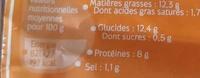 Quenelles lyonnaises de volaille - Nutrition facts - fr