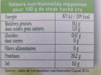 Steak Hache Facon Bouchere - Informations nutritionnelles - fr