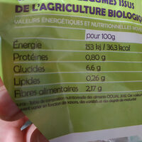 Carottes bio - Nutrition facts - fr