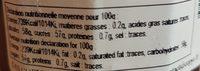 Confiture de Cerise Noire - Nutrition facts