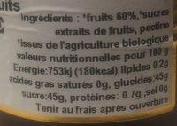 Delice de fruits - Ingrédients