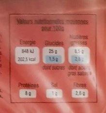 Nems au porc - 10 pièces - Nutrition facts - fr