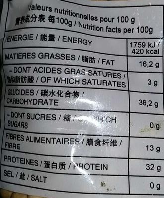 Soja - Informations nutritionnelles - fr