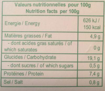 Raviolis aux crevettes congeles (3 couleurs) - Nutrition facts
