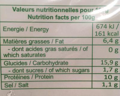 Raviolis Supérieurs aux Crevettes - Informations nutritionnelles