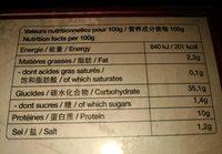 Crevettes panées à la japonaise - Informations nutritionnelles