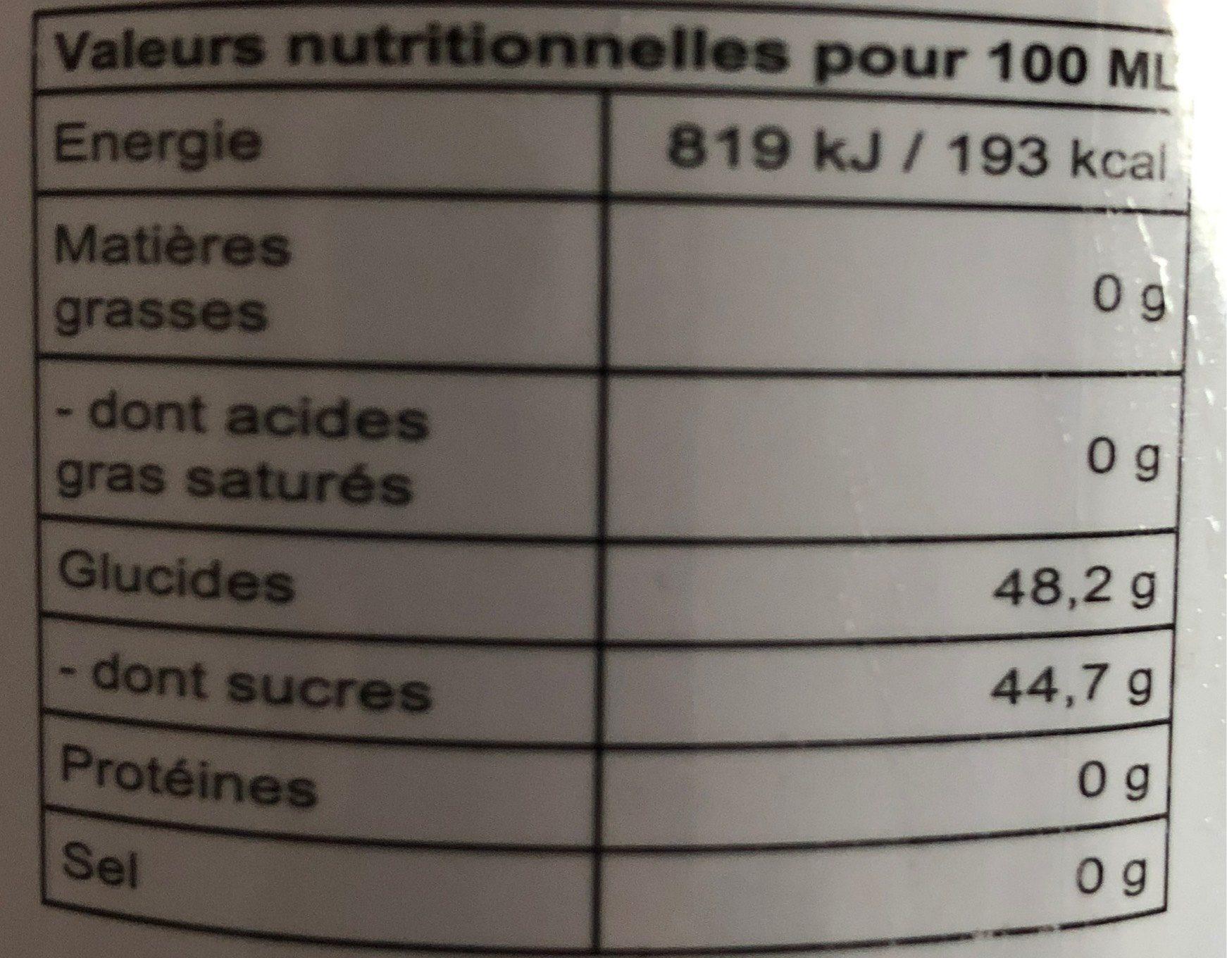 Mirin - Informations nutritionnelles