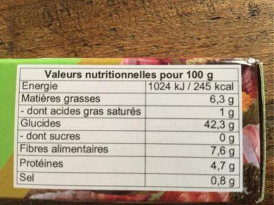 Pate De Wasabi Miyako - Nutrition facts