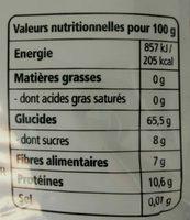Champignons Noirs - Voedigswaarden