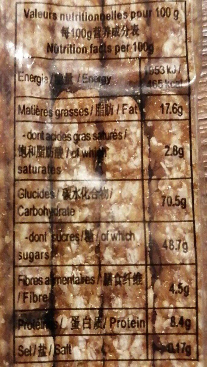 Confiserie au sésame - Nutrition facts - fr