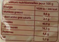 Mélange Apéritif Japonais - Nutrition facts