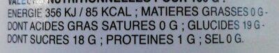 Nefles au sirop - Valori nutrizionali - fr