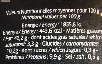 Foie gras de canard entier mi-cuit du Sud-Ouest - Nutrition facts - fr