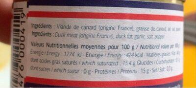 Rillette de canard - Informations nutritionnelles - fr