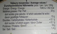 Camembert  ♦ Mariotte - Informations nutritionnelles - fr