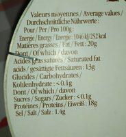 Camembert de caractère - Informations nutritionnelles