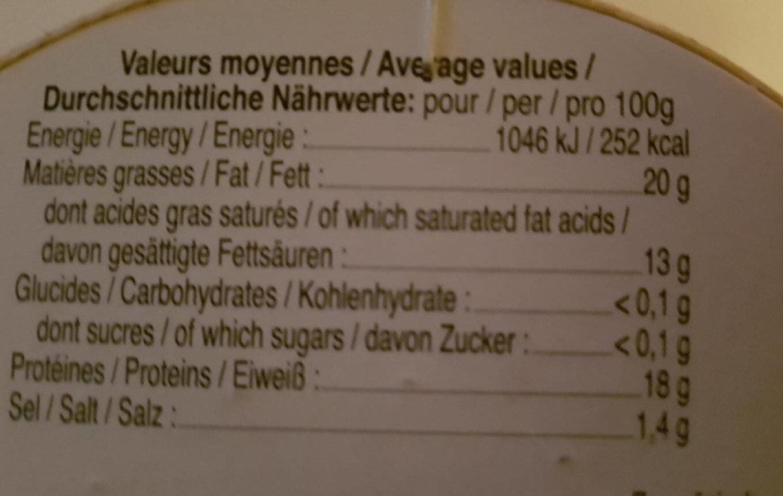 Le p'tit ventre à choux - Informations nutritionnelles - fr